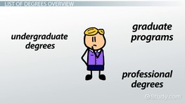 List of Degrees | Most Popular Degree Programs by Level