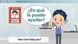 Spanish Vocabulary for Customer Service Solutions