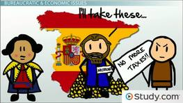 The Decline of Spain & Emergence of Competing Powers