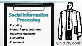 Dodge's Social Information-Processing Model: The Five Stages