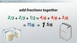 Add, Subtract, Multiply & Divide Fractions & Mixed Numbers
