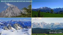 Major European Mountain Ranges