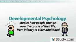 Educational Psychology: Applying Psychology in the Classroom