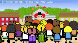 Effective Nuclear Charge & Periodic Trends