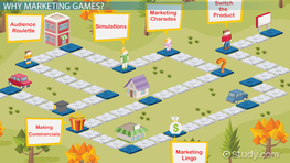 Marketing Games for Students