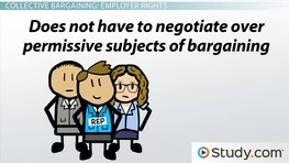 Employer Restrictions and Rights in Unionizing Process & Collective Bargaining