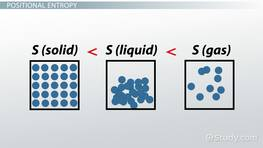 Entropy in Chemistry: Definition & Law