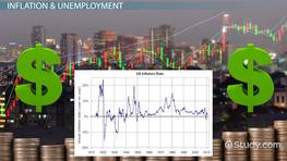 Inflation & Unemployment Relationship Phases: Phillips, Stagflation & Recovery