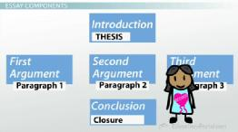 basic structure of a thesis statement