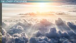 Layers of the Atmosphere Lesson for Kids