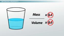 Examples Of Intensive Extensive Properties Of Matter Lesson Transcript Study Com