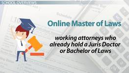 List of Best Schools for an Online Masters in Taxation Degree