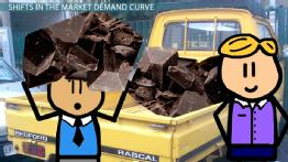 Factors that Affect the Market Demand Curve