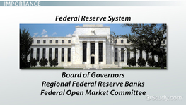 The Federal Reserve Act of 1913: Definition & Overview