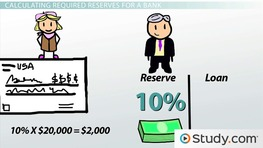 Fractional Reserve System: Required and Excess Reserves