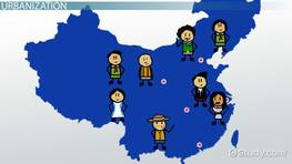 China's Population Trends, Challenges & Outlook