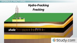 Shale Gas: Hydraulic Fracturing and Environmental Concerns