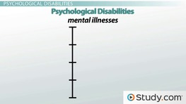 Different Types of Mental Disabilities: Definitions & Examples