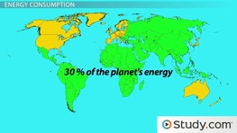 Energy Consumption of The World: The Differences in Consumption Between Developing and Developed Nations