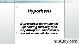 Formulating the Research Hypothesis and Null Hypothesis
