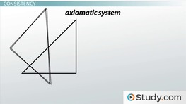 The Axiomatic System: Definition & Properties