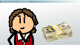 What is Annuity? - Definition & Formula