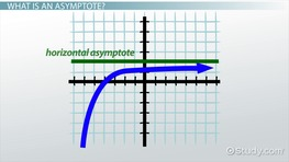 Graphs and Limits: Defining Asymptotes and Infinity
