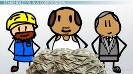 Revenue Sharing: Definition, Model U0026 Examples