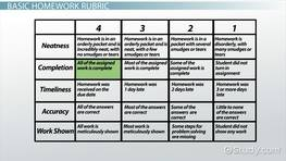 Math Homework Rubric Examples