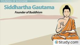 Gautama Buddha: The Founding of Buddhism