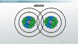 Simple Molecules: Examples & Explanation