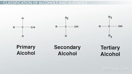 Alcohols & Alkanols: Classification & Functional Group