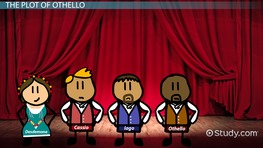 The Role of Women in Othello