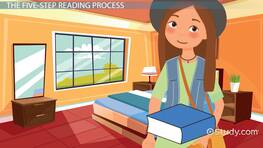 Strategies for Reading with Purpose & Understanding: Lesson for Kids