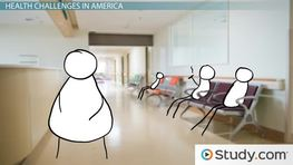 Health Challenges in America: Smoking, Obesity, STDs & Eating Disorders