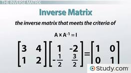 How to Solve Inverse Matrices