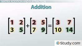 Matrix Notation, Equal Matrices & Math Operations with Matrices
