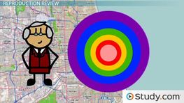 Historical Growth of Cities: Gemeinschaft, Gesellschaft, Gentrification & the Concentric Zone Model