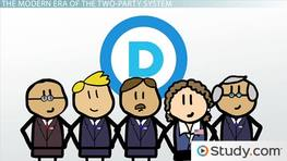 the effect of the establishment of political parties in united states Start studying ch-8 political parties learn during the second party system in united states history they have had no real effect on the size and power.