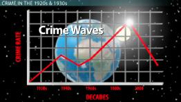 History & Trends of Crime in the United States