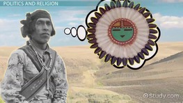 Hopi Indian Tribe: Facts, History & Culture