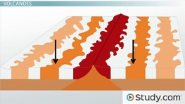 How Plate Movement Affects Earthquakes, Tsunamis & Volcanic Eruptions