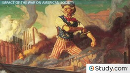 How World War II Impacted American & European Society