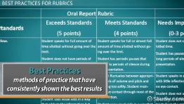 How to Use Rubrics for Literacy Instruction