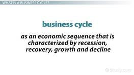 Factors Affecting Business Cycles