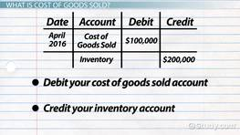 Cost of Goods Sold Journal Entries