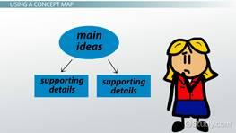 Concept Map Definition Examples Video Lesson Transcript