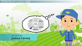 Employing Undocumented Aliens: Regulations & Penalties