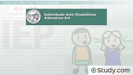 IDEA: Individuals with Disabilities Education Act - History and Summary