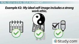 Ideal Self vs. Real Self: Definition & Difference